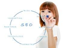 Defocused Asian woman Writing SEO keywords Stock Photography