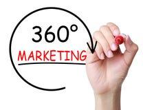 360 degrés lançant le concept sur le marché Photo stock