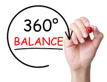 360 Degrees Balance Concept. Hand with marker drawing 360 Degrees Balance Concept on transparent board Stock Image