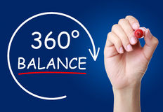 360 Degrees Balance Concept. Hand with marker drawing 360 Degrees Balance Concept on transparent board with blue background Royalty Free Stock Photography