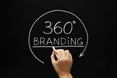 360 Degrees Branding Concept. Hand sketching 360 degrees Branding concept with white chalk on a blackboard royalty free stock images