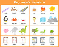 Degrees of comparison adjective - Worksheet for education Royalty Free Stock Photo