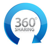 360 degrees Sharing concept illustration. Design over white Royalty Free Stock Photos