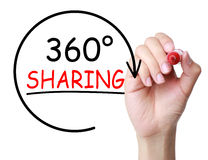 360 Degrees Sharing. Concept with writing hand isolated on white stock image
