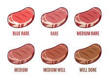Degrees of Steak Doneness. Blue, Rare, Medium, Well, Well Done. Steak Icons Set Stock Photography