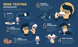 Degustación de vinos Infographic ilustración del vector