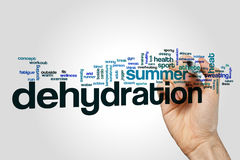 Dehydration word cloud on grey background.  royalty free stock photo