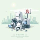 Dejar en desorden la pila de la E-basura de la basura en el camino de la calle