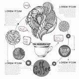 Dekorativt skissa av koppen kaffe eller te Blåa pennteckningar stock illustrationer