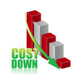 Del coste gráfico de la carta de negocio abajo Foto de archivo libre de regalías