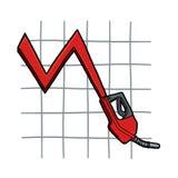 Del petróleo de los precios ejemplo abajo Foto de archivo libre de regalías