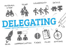 Delegating concept doodle Stock Photos