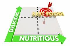 Delicious Nutritious Best Food Good Taste Healthy Matrix 3d Illu. Stration Stock Image