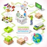 Delivery 03 Infographic Isometric Stock Photos