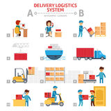 Delivery logistics system flat vector infographic elements with people. Stock graphic Stock Image