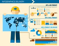 Delivery Man Infographics Stock Image