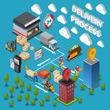 Delivery Process Isometric Composition vector illustration