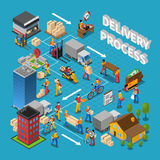 Delivery Process Concept Composition Stock Images