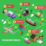 Delivery Process Isometric Concept Set Royalty Free Stock Photo