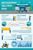 Delivery service infographic layout flyer Royalty Free Stock Photography