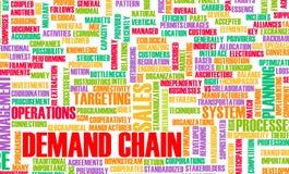 Demand Chain. Management as a Business Concept Stock Photos