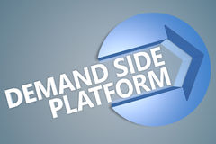 Demand Side Platform Royalty Free Stock Image