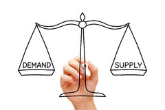 Demand Supply Scale Concept. Hand drawing Demand Supply scale concept with black marker on transparent wipe board isolated on white stock image