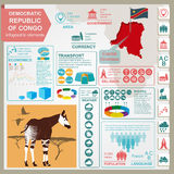 Democratic republic Congo infographics, statistical data Stock Photos