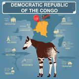 Democratic republic Congo infographics, statistical data Royalty Free Stock Images