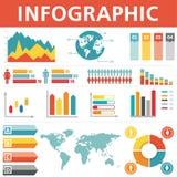 Demografische infographicsreeks Stock Fotografie