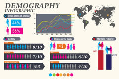 Demographic infographics. Set element and statisti. C. Vector illustration Royalty Free Stock Images