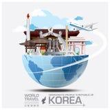 Demokratische Volksrepublik Markstein globaler Reise und des Jour Lizenzfreies Stockfoto