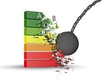 Demolierung von ineffizienten Sachen der Energie Stockfoto