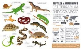 Den älsklings- lägenheten för reptil- och amfibiesymbolsuppsättningen utformar på whit vektor illustrationer