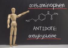Den artikulerade dockan undervisar i kritiserar paracetamolförgiftningen i blod, motgiften är acetylcysteinen royaltyfri fotografi