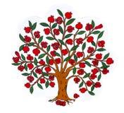 Den blom- dekorativa plattan Royaltyfria Bilder