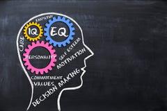 Den emotionella kvoten och intelligenskvoten EQ och IQbegreppet med den mänskliga hjärnan formar och kugghjul Fotografering för Bildbyråer