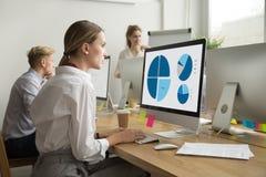 Den fokuserade kvinnan som arbetar med statistik, kartlägger genom att använda datoren i nolla royaltyfri foto