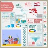Den franska Polynesien infographicsen, statistiska data, siktar Fotografering för Bildbyråer