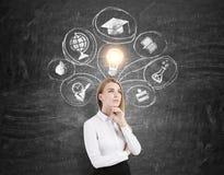 Den fundersamma affärskvinnan och utbildning skissar Royaltyfri Bild