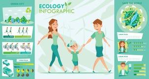 Den gröna staden och sparar världen Informationsdiagram om ekologi Arkivbild