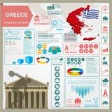 Den Grekland infographicsen, statistiska data, siktar Fotografering för Bildbyråer