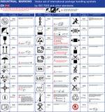 Den industriella uppsättningen för packemarkeringsvektorn av packen för representantISO som 7000 behandlar applikation för symbol Arkivfoto