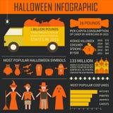 Den infographic allhelgonaaftonen - ta prov data, symboler, pumpor Fotografering för Bildbyråer