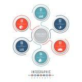Den Infographic timelinemallen kan användas för diagrammet, diagrammet, rengöringsdukdesignen, presentationen, advertizingen, his Royaltyfria Bilder