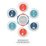 Den Infographic timelinemallen kan användas för diagrammet, diagrammet, rengöringsdukdesignen, presentationen, advertizingen, his Fotografering för Bildbyråer