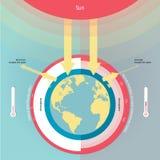 Den infographic växthuseffektillustrationen Arkivbild