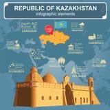 Den Kasakhstan infographicsen, statistiska data, siktar royaltyfri illustrationer