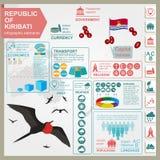 Den kiribatiska infographicsen, statistiska data, siktar Arkivbild