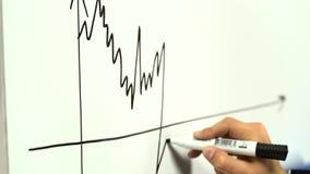 Den manliga handen i ett omslag drar en graf av vinst och förlust på ett vitt bräde stock video